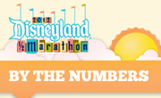The Disneyland Half Marathon Weekend